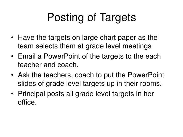 Posting of Targets