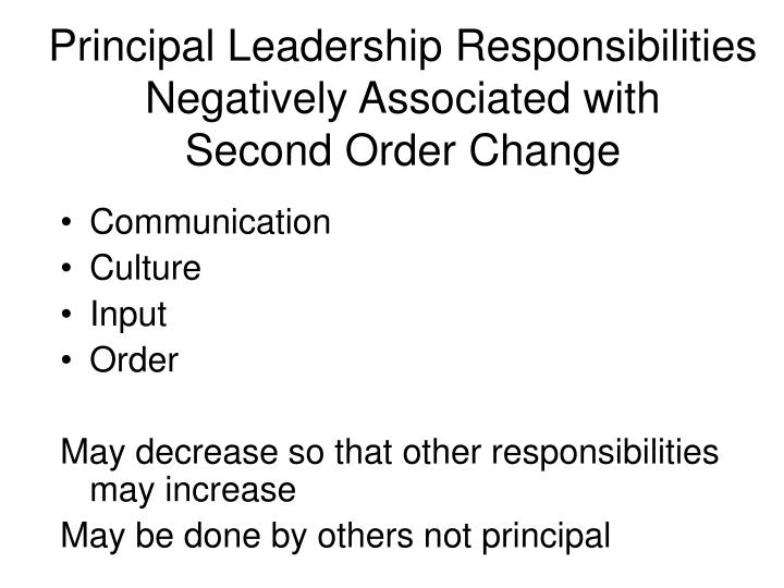Principal Leadership Responsibilities        Negatively Associated with