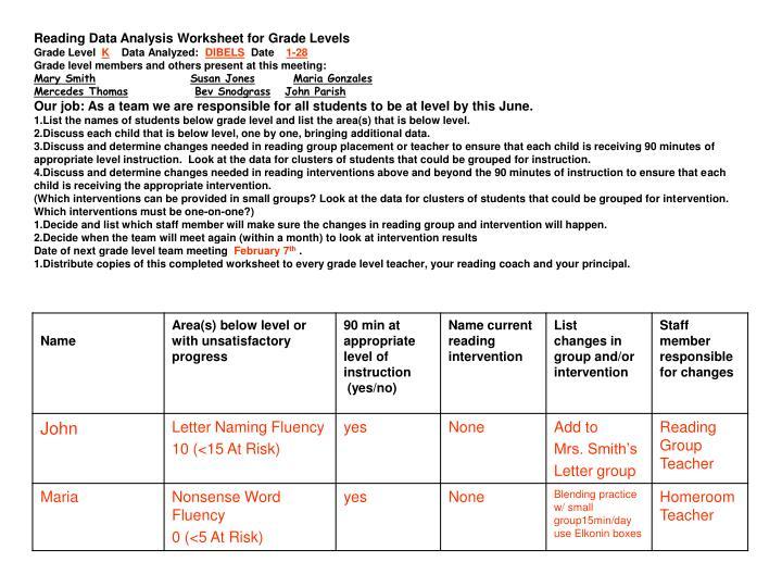 Reading Data Analysis Worksheet for Grade Levels