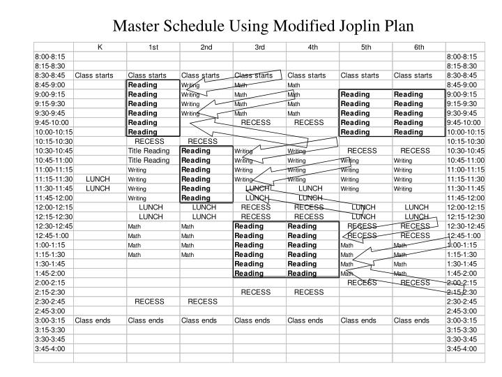 Master Schedule Using Modified Joplin Plan