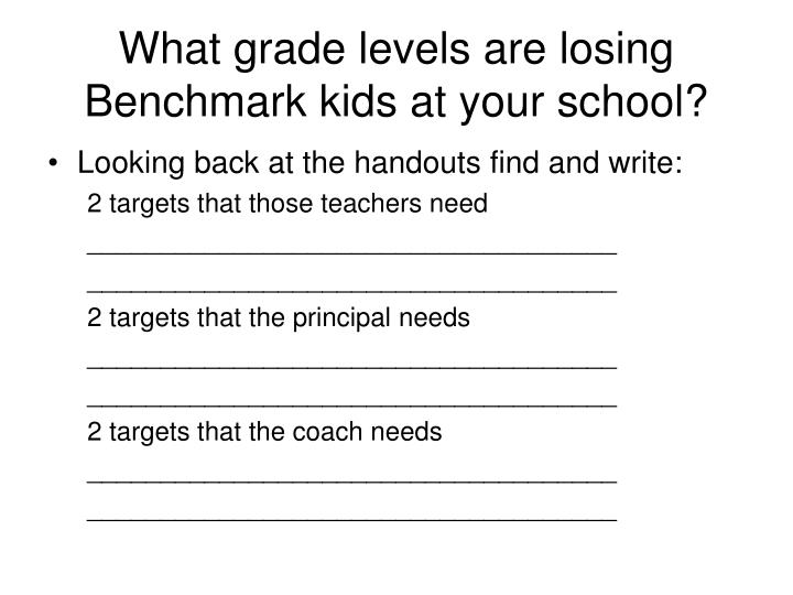 What grade levels are losing Benchmark kids at your school?