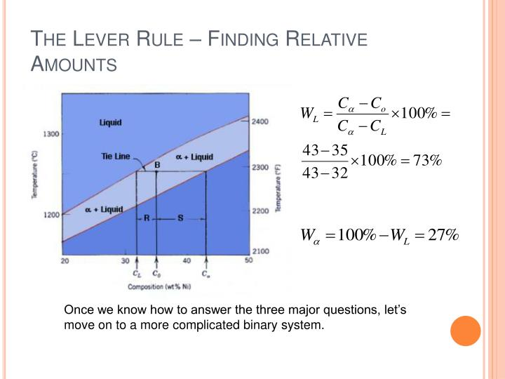 The Lever Rule – Finding Relative Amounts
