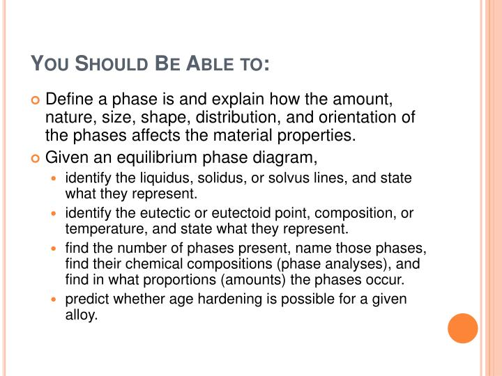 You Should Be Able to: