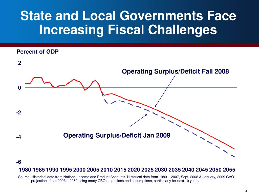 State and Local Governments Face Increasing Fiscal Challenges