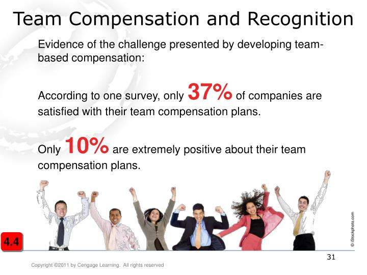 Evidence of the challenge presented by developing team-based compensation: