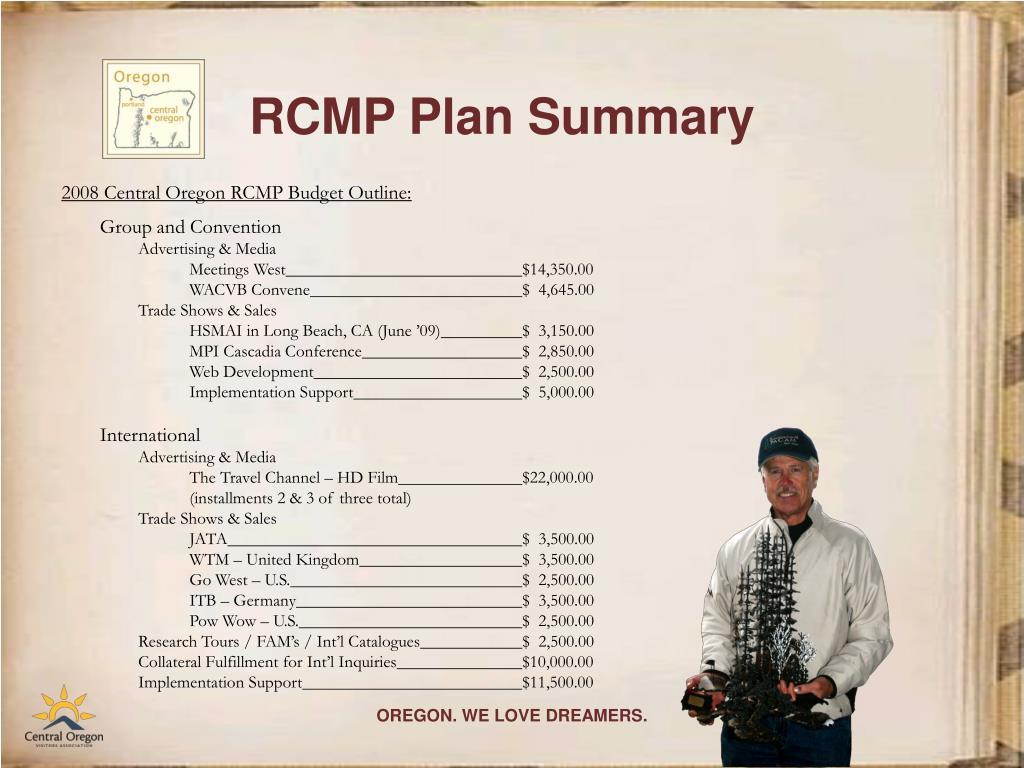 RCMP Plan Summary
