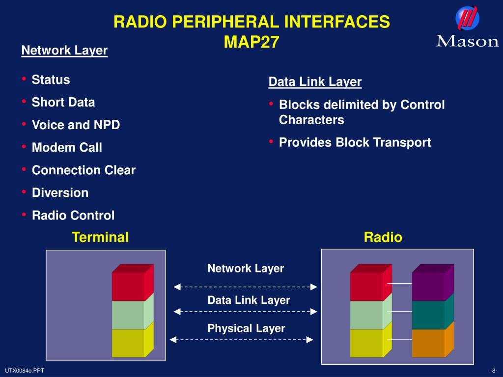 RADIO PERIPHERAL INTERFACES