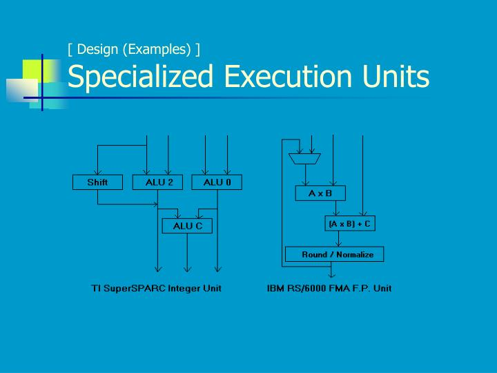 [ Design (Examples) ]