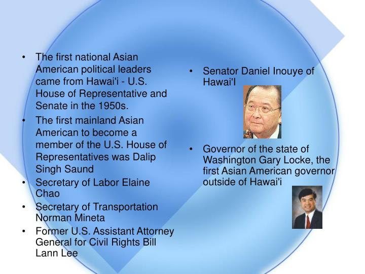 The first national Asian American political leaders came from Hawai'i - U.S. House of Representative and Senate in the 1950s.