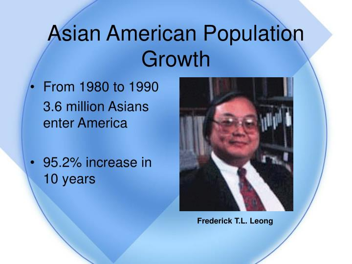 Asian American Population Growth