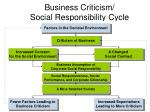 business criticism social responsibility cycle