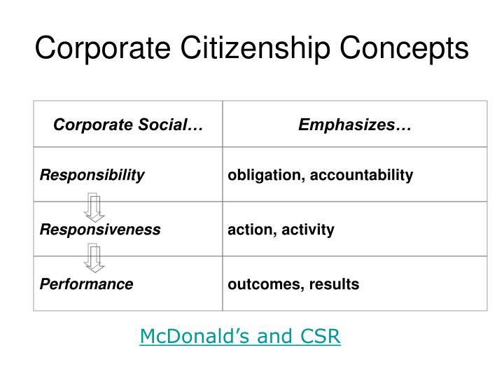 Corporate Social…