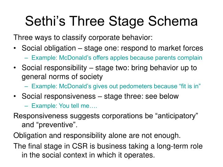 Sethi's Three Stage Schema