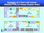 example of a four lab layout nested pcr in house assays only
