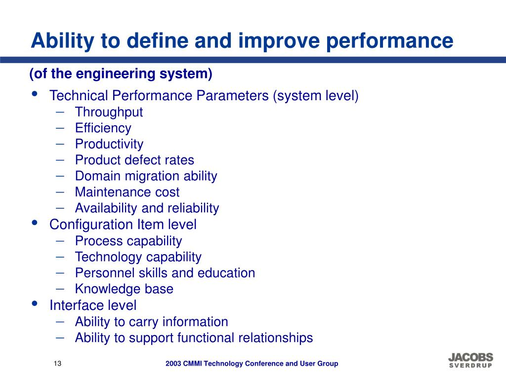 Ability to define and improve performance