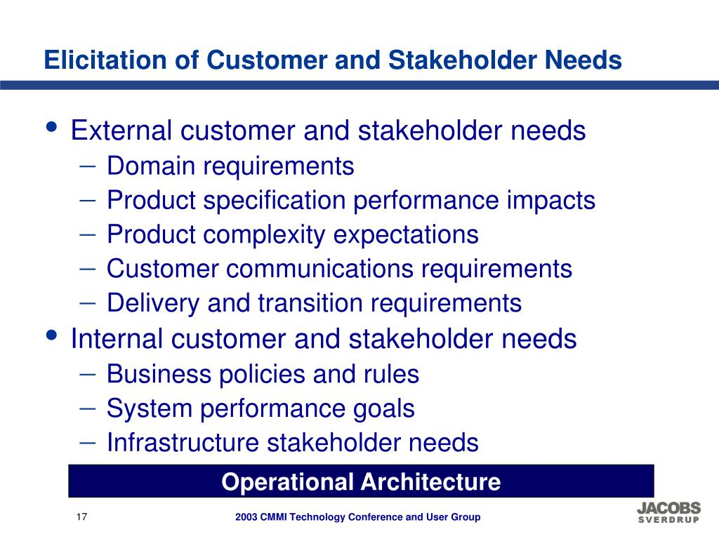 Elicitation of Customer and Stakeholder Needs