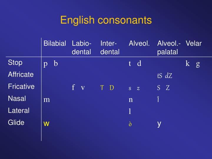 English consonants