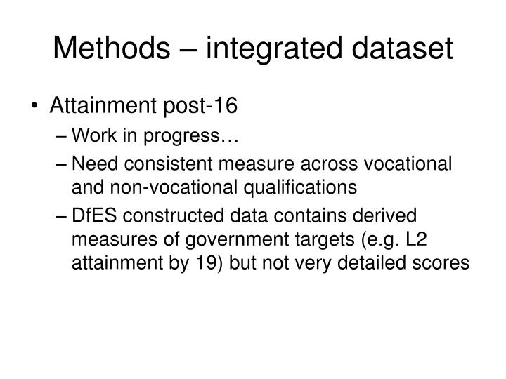 Methods – integrated dataset