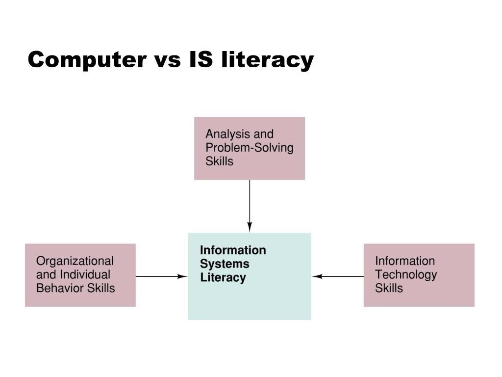 Computer vs IS literacy