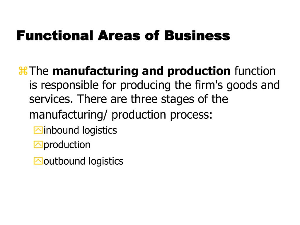 Functional Areas of Business