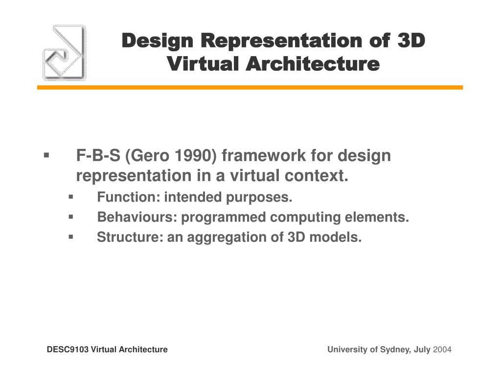 Design Representation of 3D Virtual Architecture