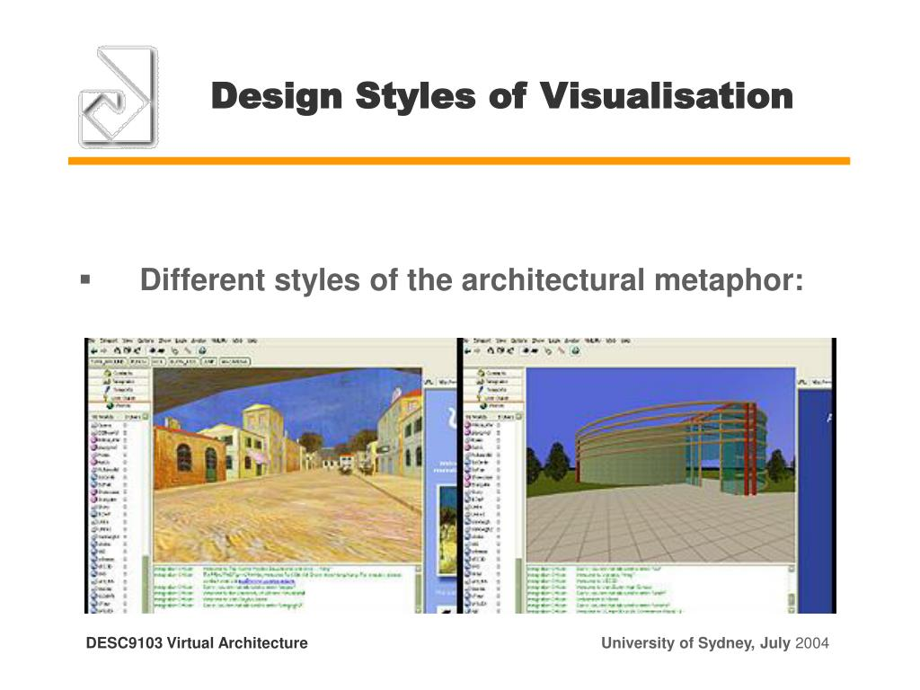 Design Styles of Visualisation