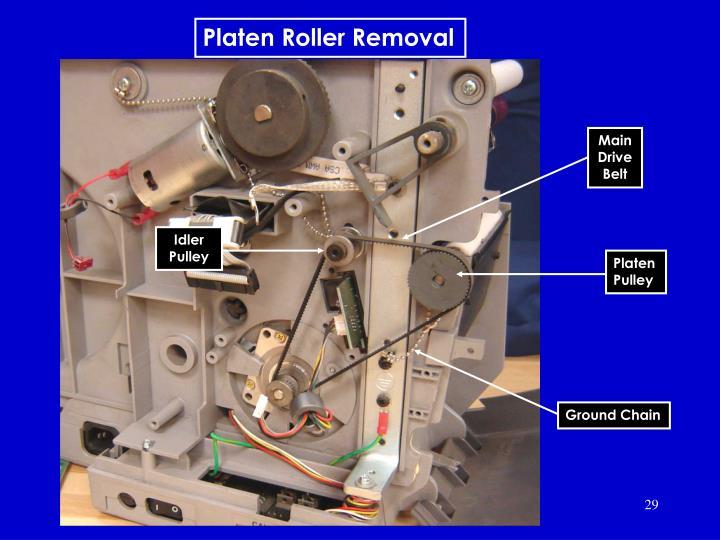Platen Roller Removal