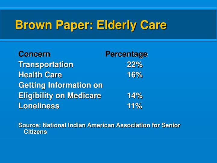 Brown Paper: Elderly Care