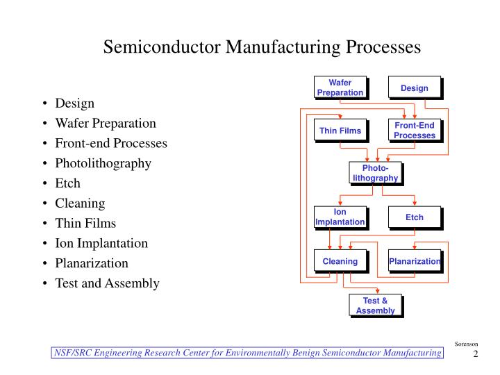 PPT - Semiconductor Manufacturing Technology ...