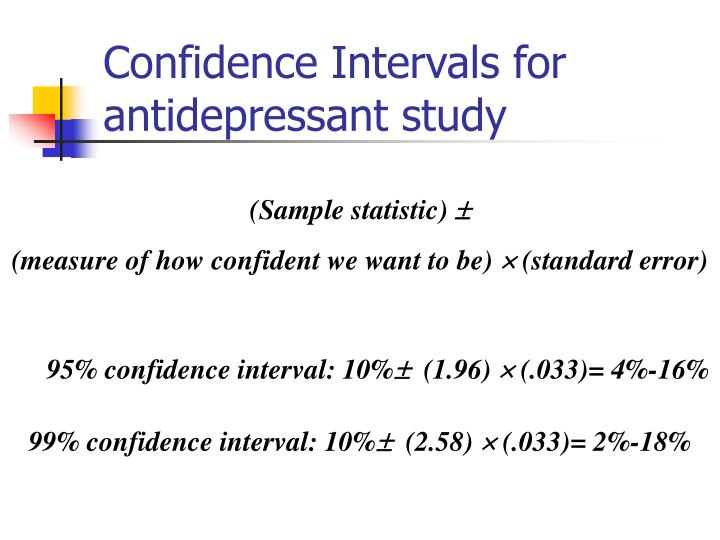 Confidence Intervals for antidepressant study