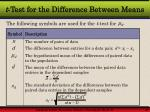 t test for the difference between means2