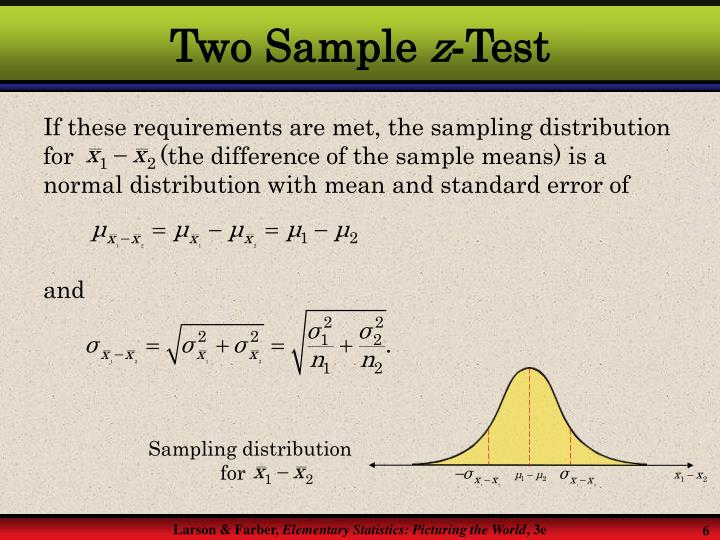 Sampling distribution        	for