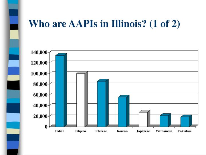 Who are AAPIs in Illinois? (1 of 2)