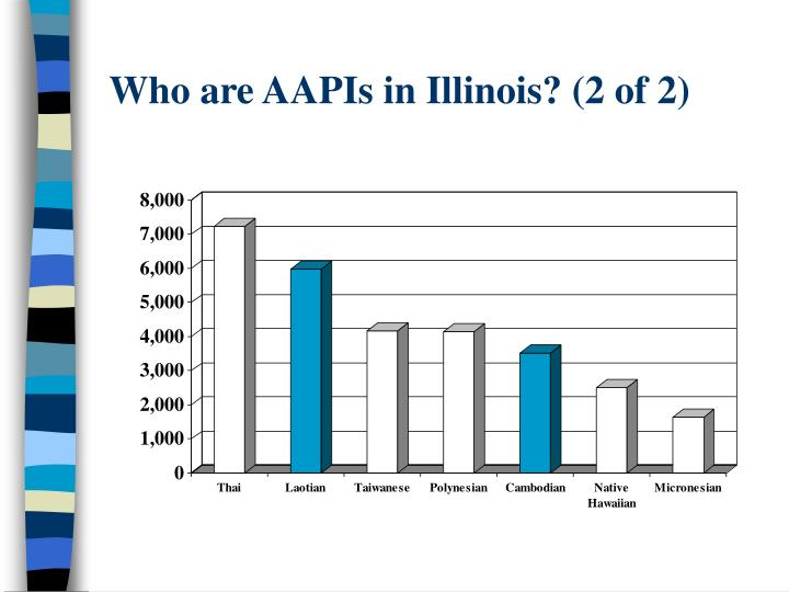 Who are AAPIs in Illinois? (2 of 2)
