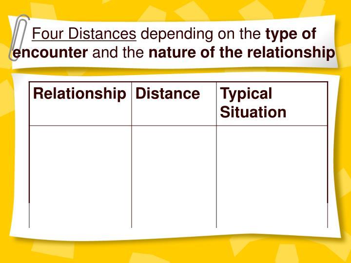 Four Distances