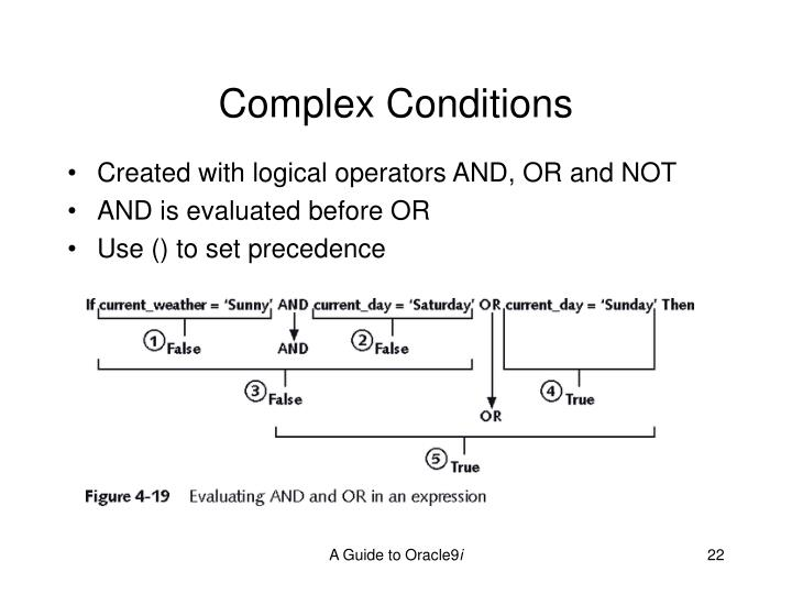 Complex Conditions