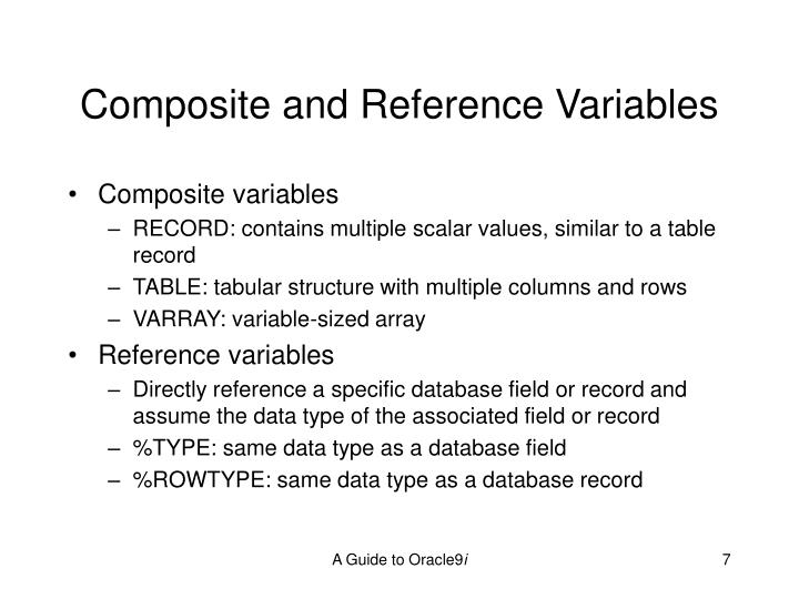 Composite and Reference Variables