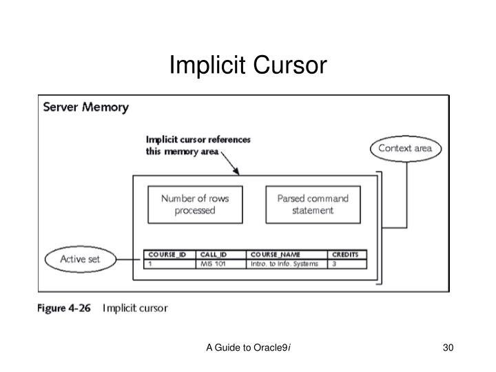 Implicit Cursor