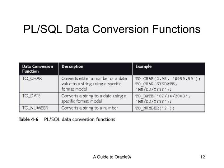 PL/SQL Data Conversion Functions