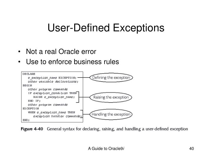 User-Defined Exceptions