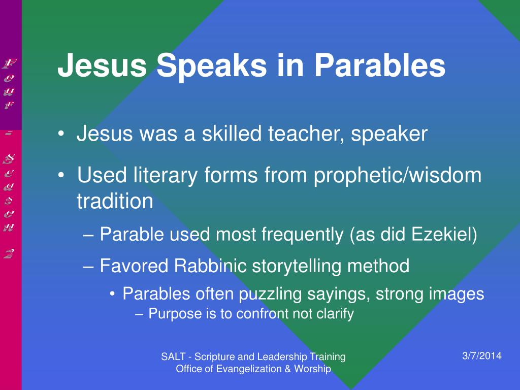 Jesus Speaks in Parables