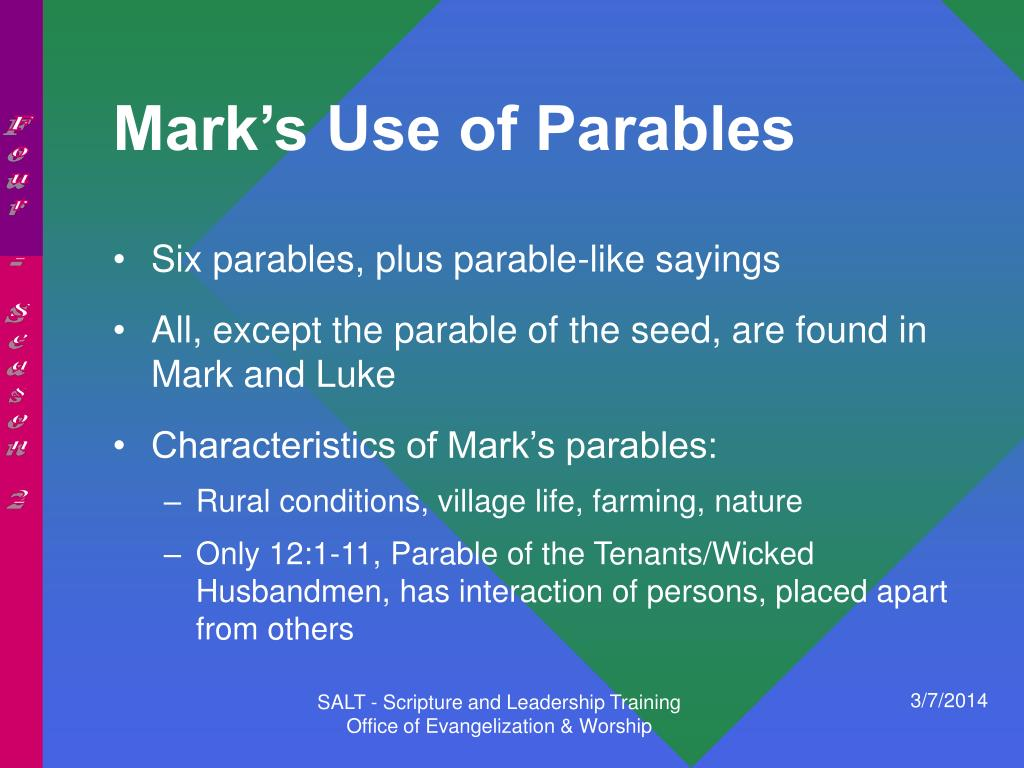 Mark's Use of Parables