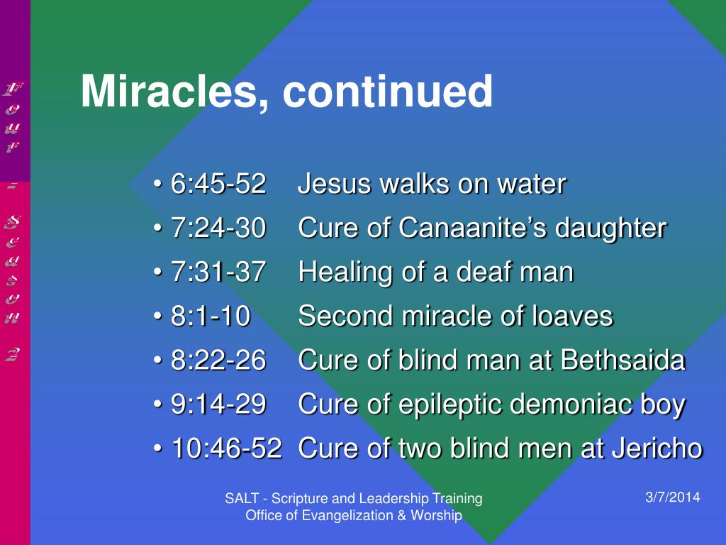Miracles, continued