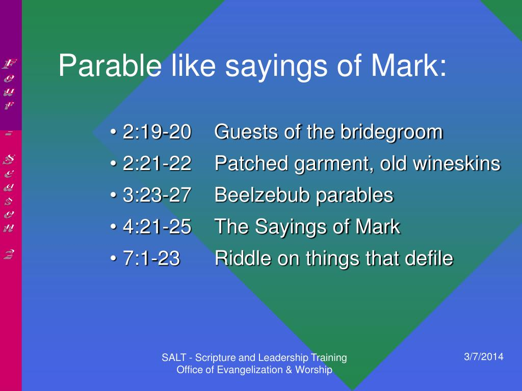 Parable like sayings of Mark: