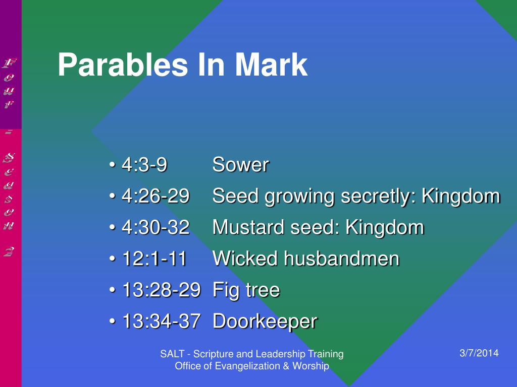 Parables In Mark