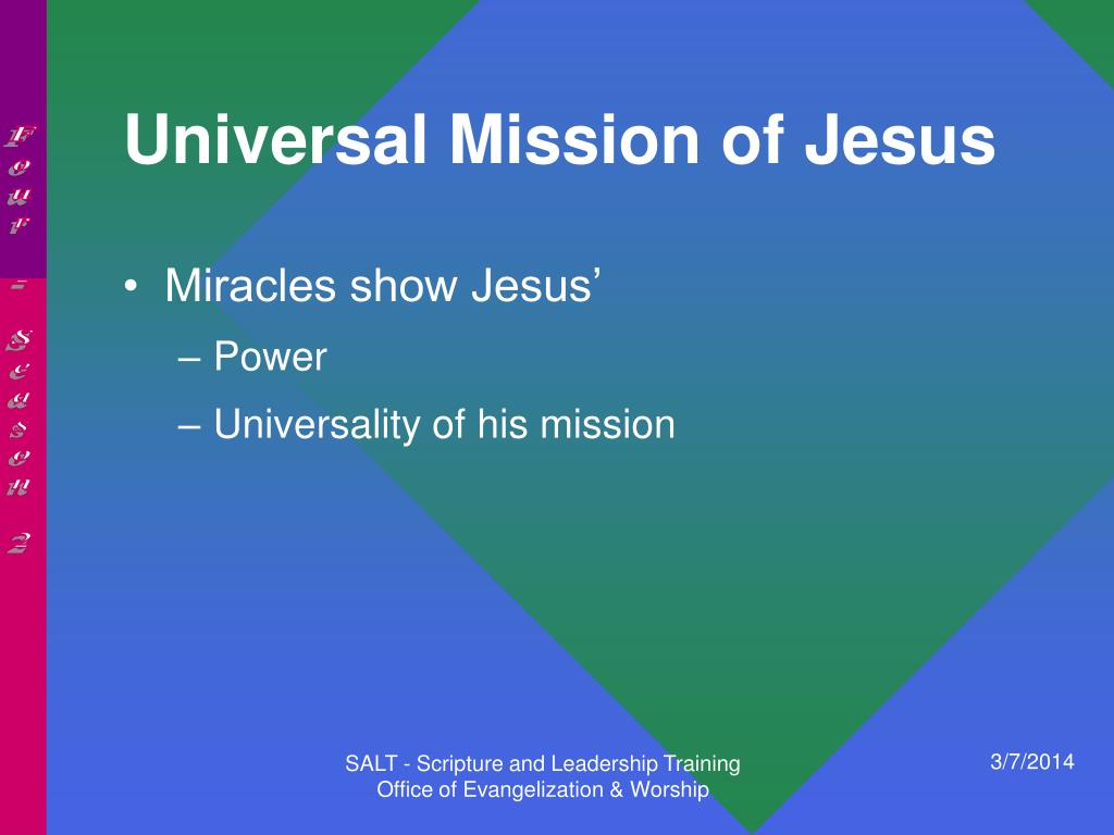 Universal Mission of Jesus
