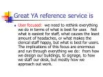 great ya reference service is1