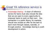 great ya reference service is4