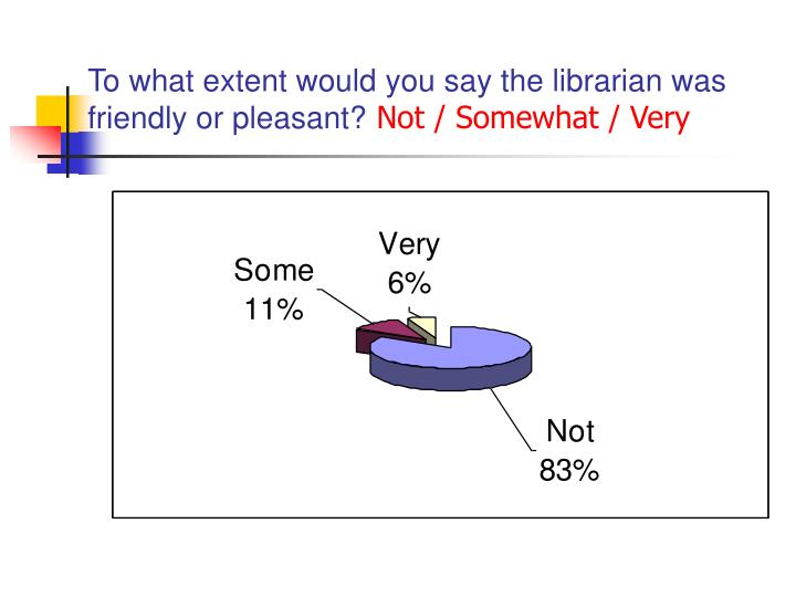 To what extent would you say the librarian was friendly or pleasant?