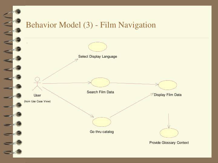 Behavior Model (3) - Film Navigation